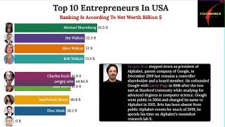 Famous Entrepreneurs From United States Of America