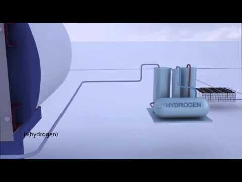 Ecologically pure fuel – Hydrogen.
