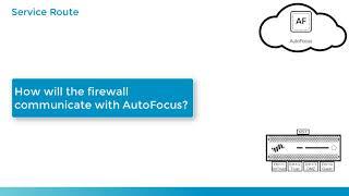 PCNSE Prep - Firewall Integration with AutoFocus