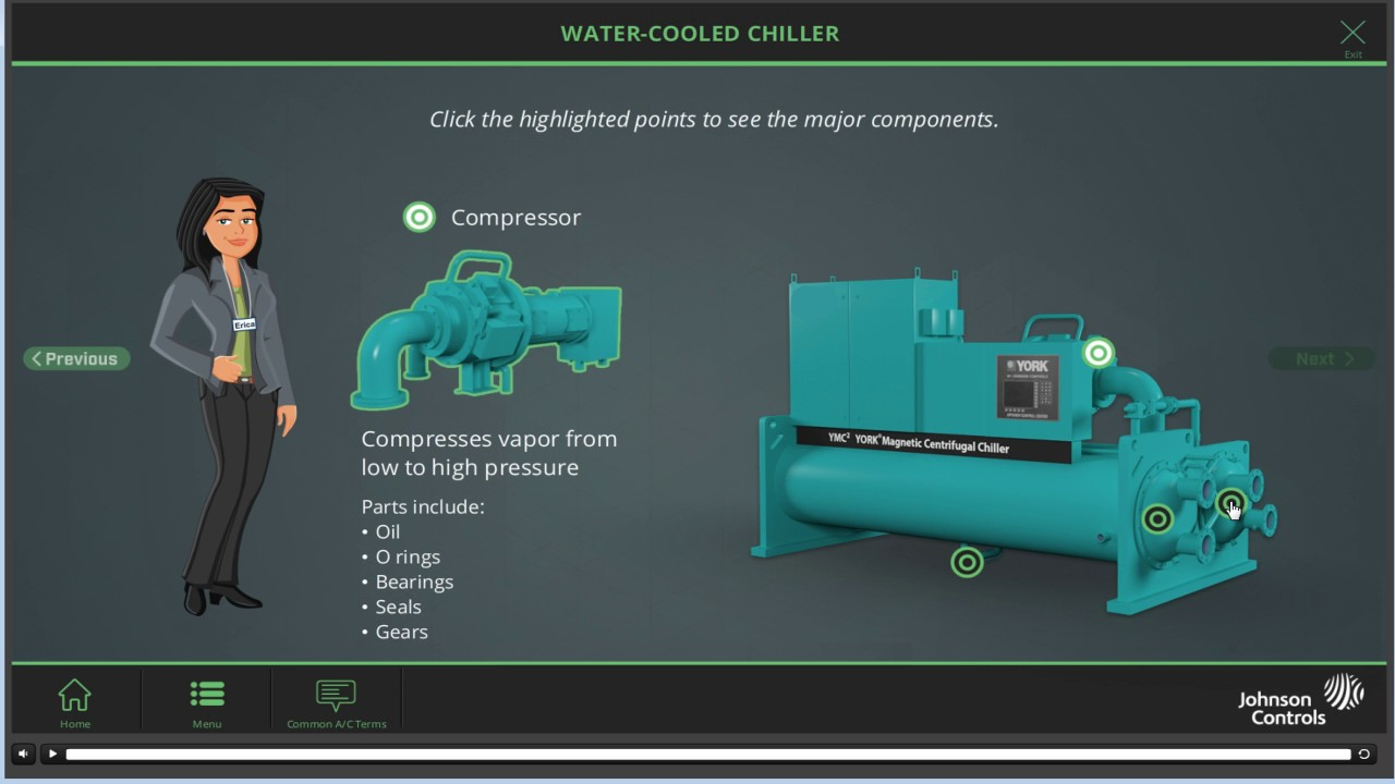 Module 1 Introduction To Air Cooled And Water Cooled