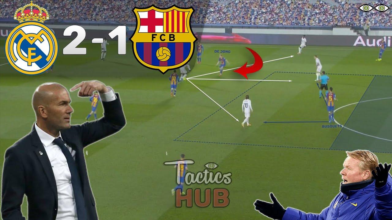 Download How Real Madrid Exposed A Hole In Barcelona's Tactics - Zidane vs Koeman - El Clasico Analysis