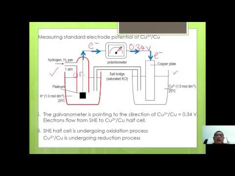 STPM / A-level Electrochemistry and Electrolysis - Part 04