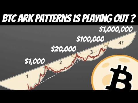 The Man Who Correctly Predicted Last Bitcoin Cycle Explains How The Next Cycle Will Play Out!!