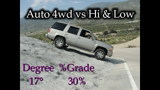 Which off-road mode is better - comparing all 4 modes – 4x2, Auto 4wd, 4x4 high, 4x4 low