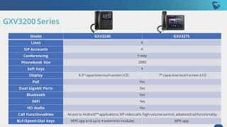 Beyond the Basic IP Phone - Grandstream's Feature Rich IP Phones
