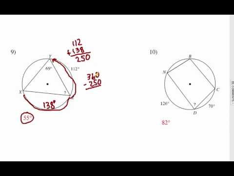 How To Study Central And Inscribed Angles Of A Circle