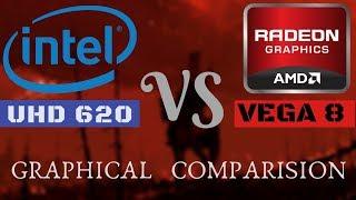 aMD Radeon Vega vs Intel UHD Graphics 630: Intel, у нас проблемы?!