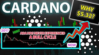 THIS IS WHY CARDANO PRICE MAY GO PARABOLIC! ADA PREDICTION