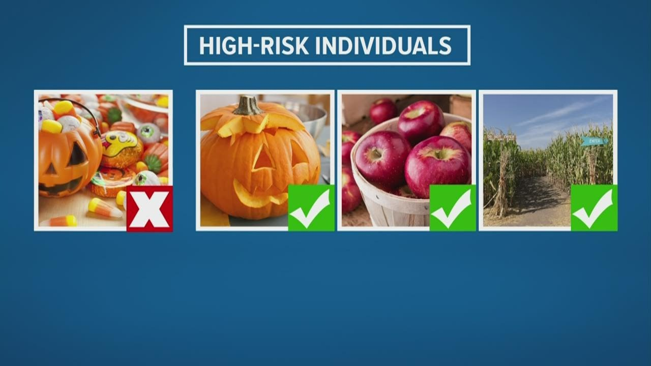 Docs: Take trick-or-treat precautions, but 'sometimes you have to ...