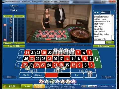 Internet gambling roulette