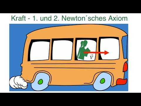 Kraft - 1. und 2. Newton´sches Axiom