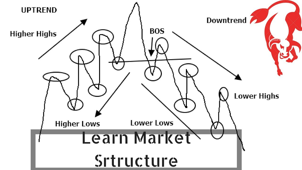 Forex market trading time4learning - on - Seawarm org