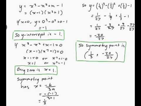 Example Sketching A Cubic Function Youtube