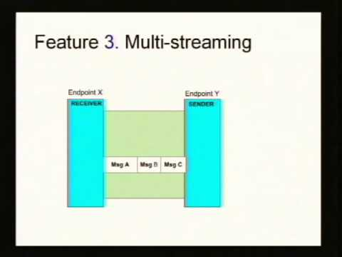 Seattle Conference on Scalability: SCTPs Reliability and Fault Tolerance