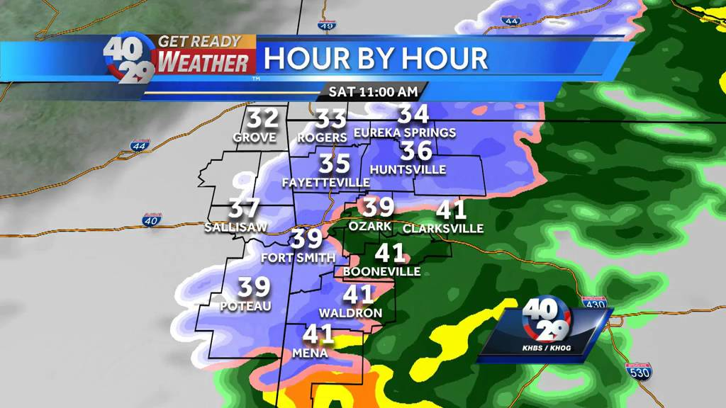 Hour by hour forecast saturday winter weather youtube