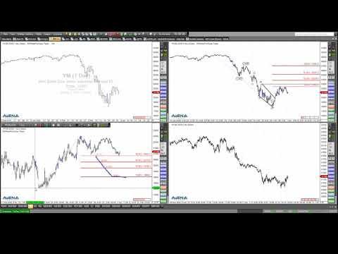 Rüdiger Born: Optimismus für Dow und Euro