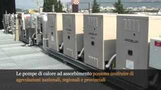 Utenza terziaria: i vantaggi della pompa di calore ad assorbimento