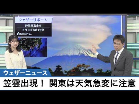 富士 市 天気