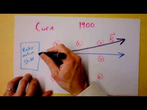 Intro to Radioactivity:  Nuclear Decay, Alpha, Beta, and Gamma Rays | Doc Physics