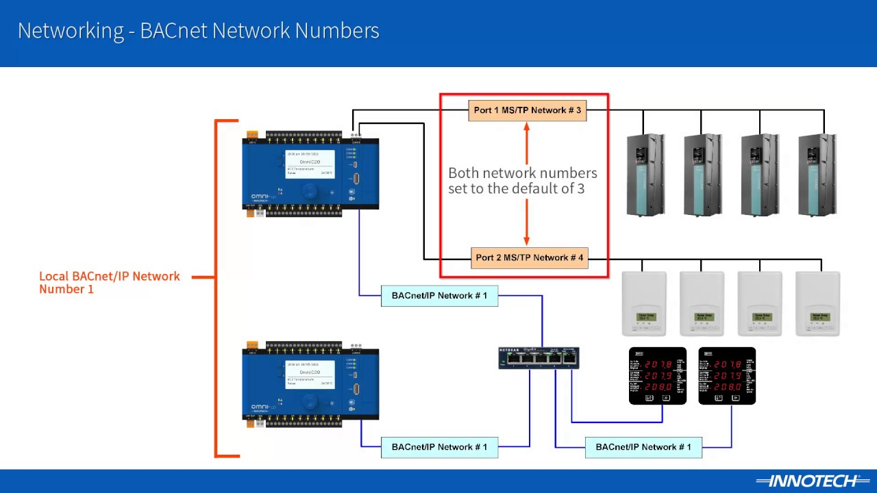 Bacnet Network Numbers Explained Youtube Wiring Diagram