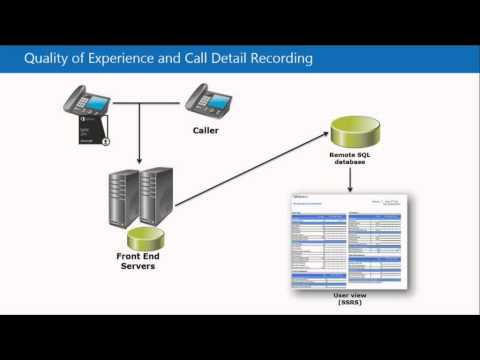 09 -Microsoft Lync Server 2013 Jump Start -  Archiving & Monitoring