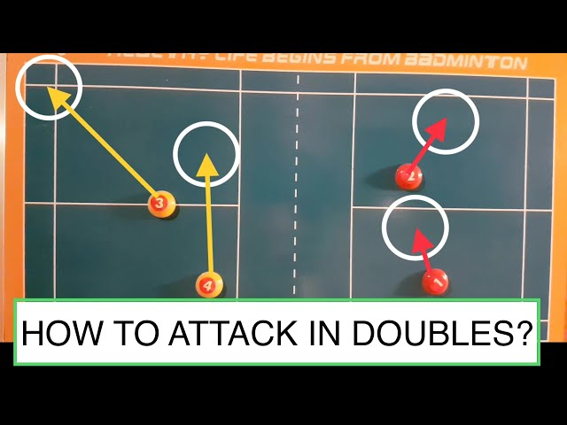 BADMINTON TACTICS #2 - HOW TO ATTACK IN DOUBLES?