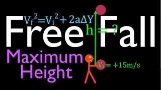 Physics, Kinematics, Free Fąll (9 of 12) Height Reached from Known Initial Velocity