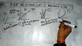 RRB ALP/TECHNICIAN CBT-2 BASIC SCIENCE AND ENGINEERING