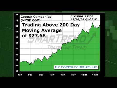Cooper Companies (NYSE:COO) Stock Trading Alert