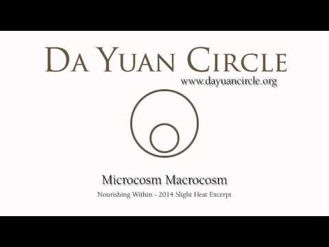 Microcosm Macrocosm