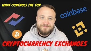 WHAT CONTROLS THE TOP CRYPTOCURRENCY EXCHANGES
