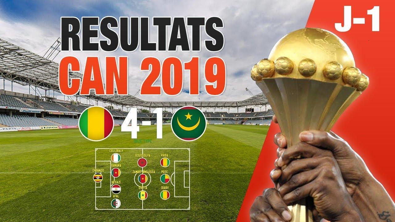 CAN 2019 : Résultats de la 1ère journée des Groupes, Classements, Statistiques et Equipe-Type