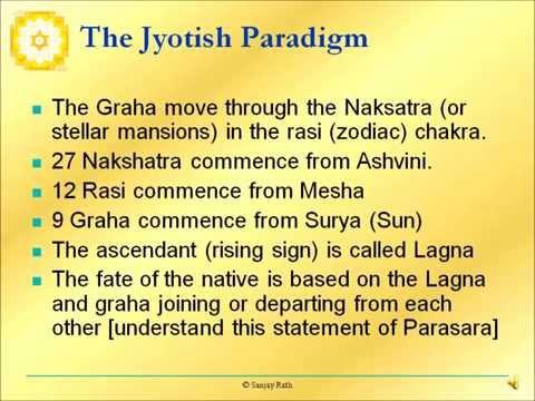 Navagraha-01: Graha Paradigm by Pt. Sanjay Rath