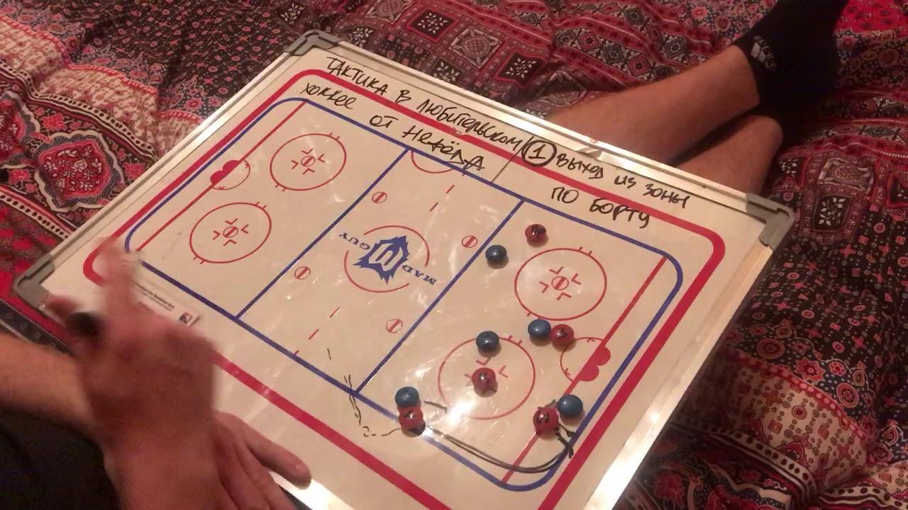 «ДУМАЮЩИЙ» любительский хоккей от НЕФЁДА. Ситуация 1. Выход из зоны по борту