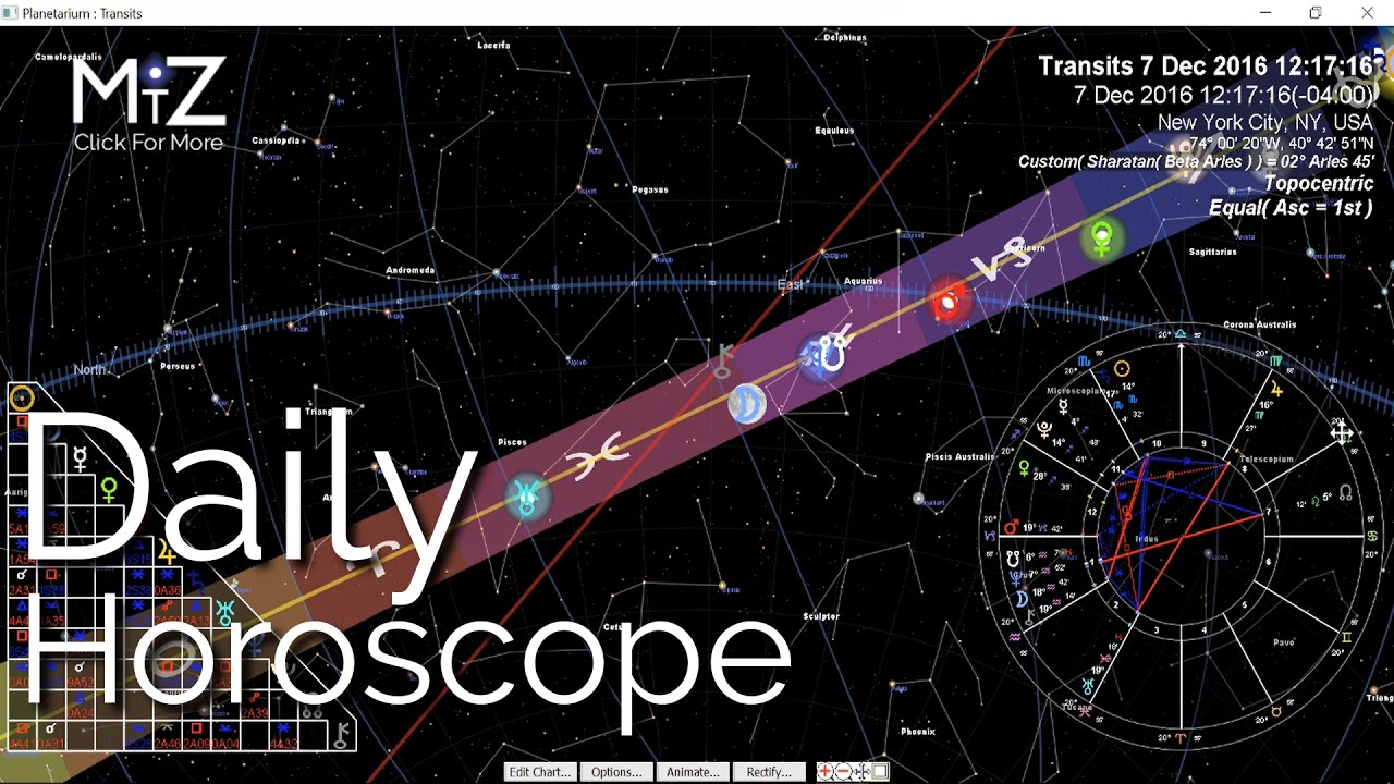 2c685f1d1 Daily Horoscope December 7, 2016 - Moon Enters Pisces - True Sidereal  Astrology