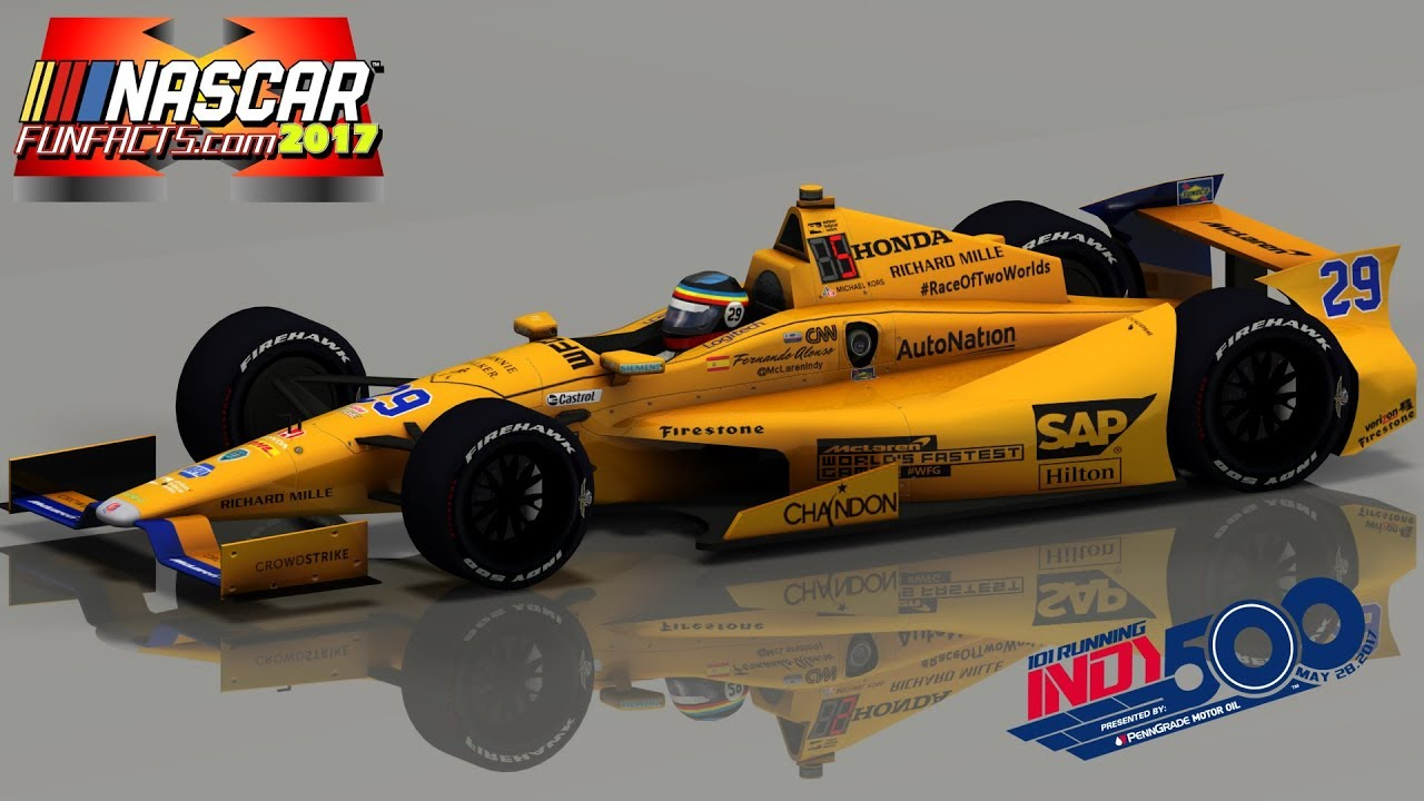 DW12 2017 Indy 500 carset Download page