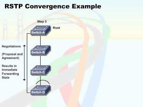 524 48 Rapid Stp 08 Rstp Convergence Example Youtube