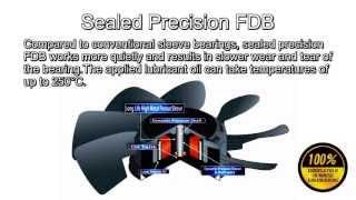 scythe Grand Flex Fan Series (SM1225GF12....)