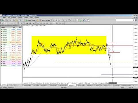 Внутридневной фундаментальный анализ рынка Форекс от 15.09.2014