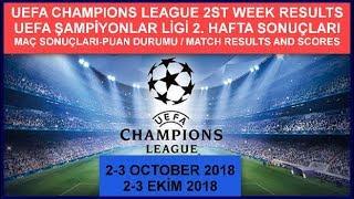 UEFA ŞAMPİYONLAR LİGİ 2. HAFTA SONUÇLARI-PUAN DURUMU, UEFA CHAMPIONS LEAGUE 2st WEEK RESULTS – 2018