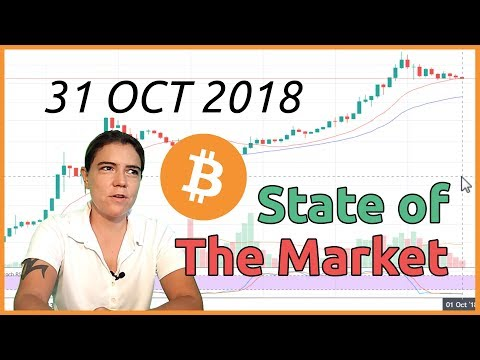Bitcoin Price Update BTCUSD + Stocks + Weed (31 Oct 2018)