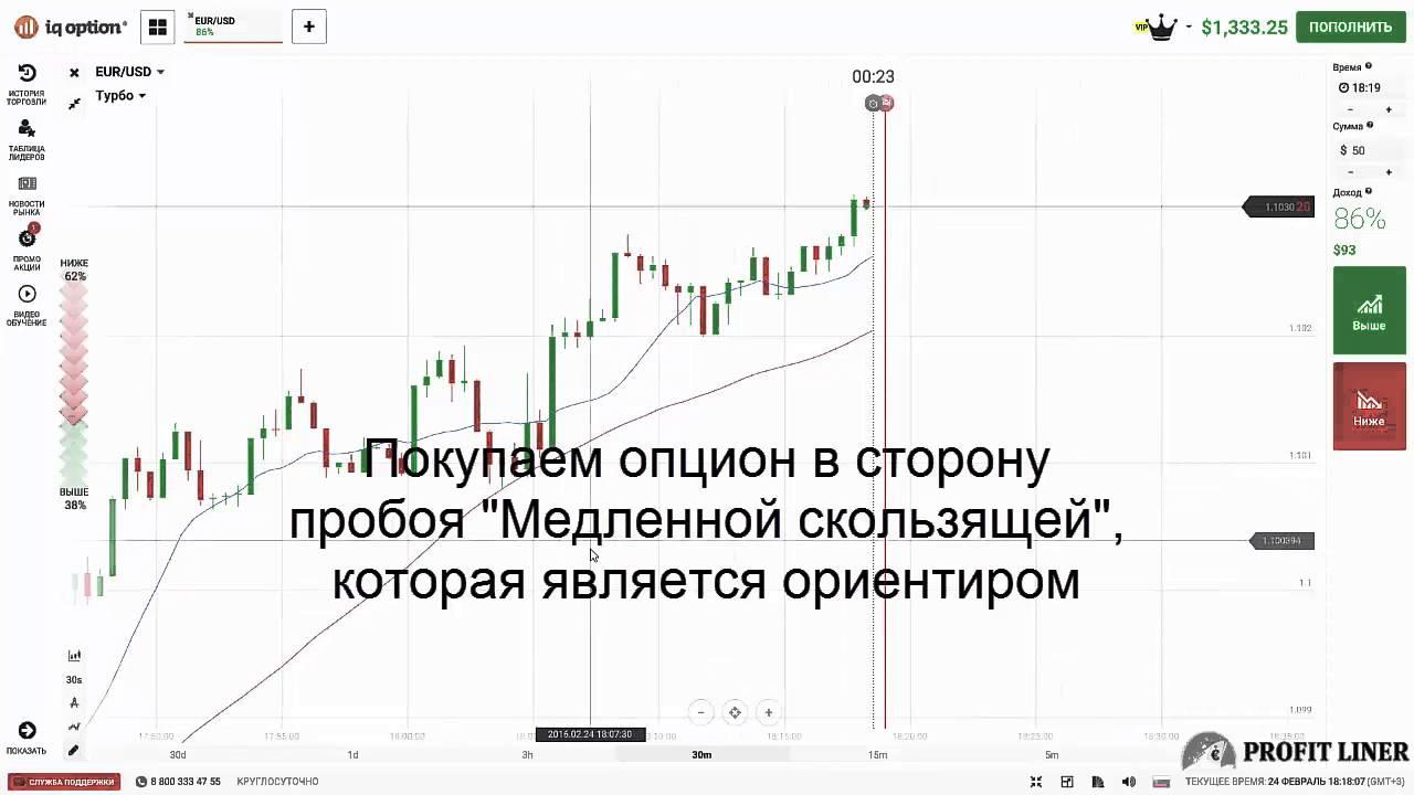 monitoring-binarnih-optsionov-6