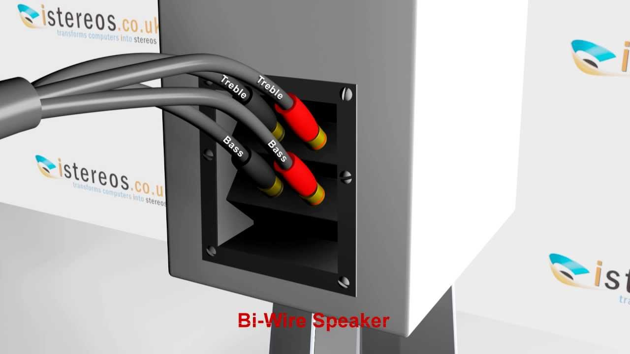 istereos how to connect bi wire speakers youtube rh youtube com speaker bi wiring explained speaker bi wire cable