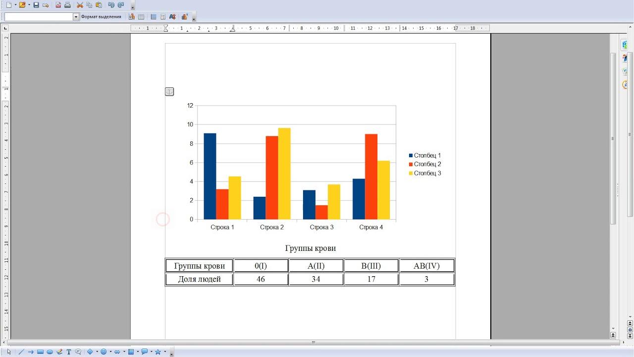 Работа 13 создаем информационные модели диаграммы и графики 6 класс красный куб альбомы для фотографий