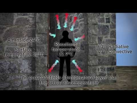 3  Thermal mass and the effects of radiant cooling