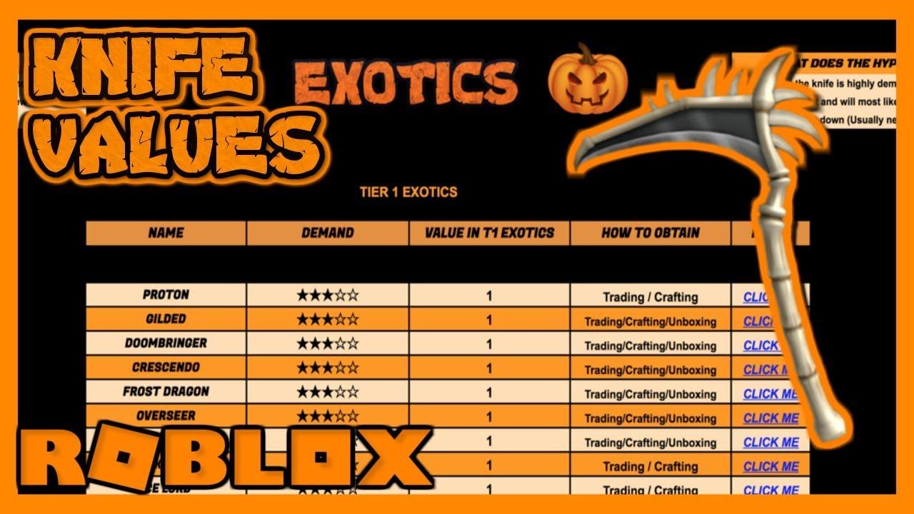 Roblox Assassin Value List 2018 November Roblox Code Roblox Assassin Value List 2018 Halloween Old Youtube