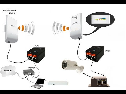 Watch Cctv Ip Camera Over Wireless Outdoor Networking