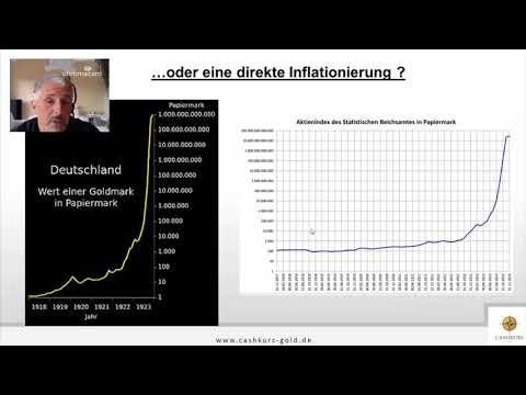 Dirk Müller - Was kommt auf uns zu? - Ausschnitt aus dem Webinar vom 10.09.2019