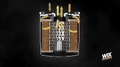 WIX Filters - Oil filter animation (EN)