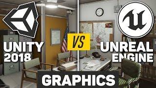 Unity vs Unreal | Graphics Comparison...